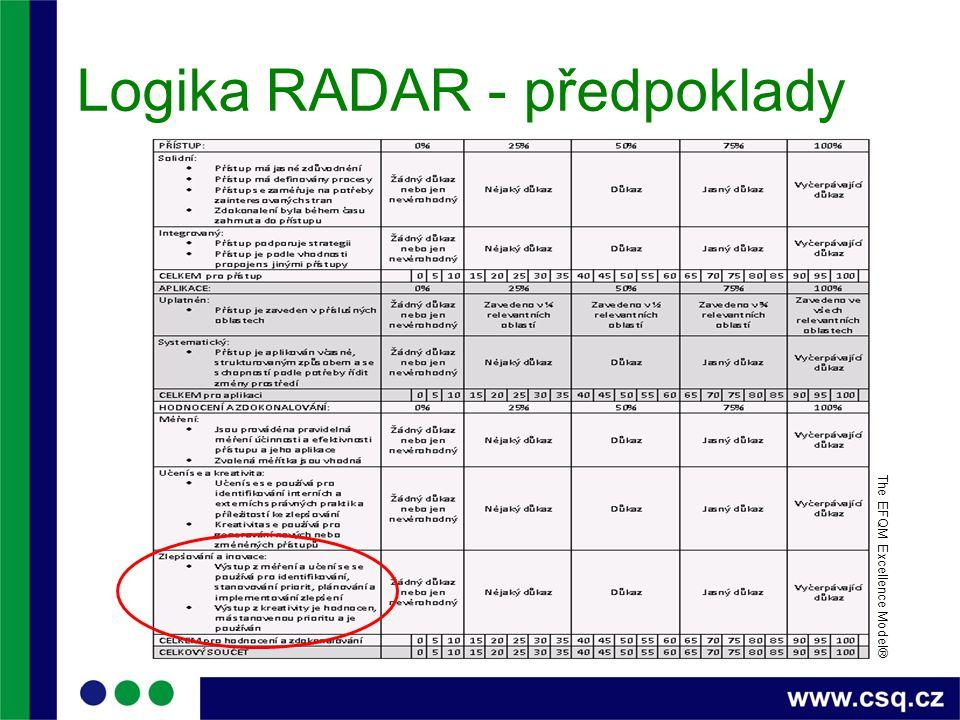 Logika RADAR - předpoklady The EFQM Excellence Model®