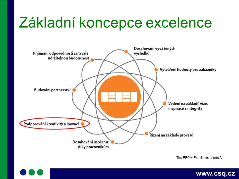 Základní koncepce excelence The EFQM Excellence Model®
