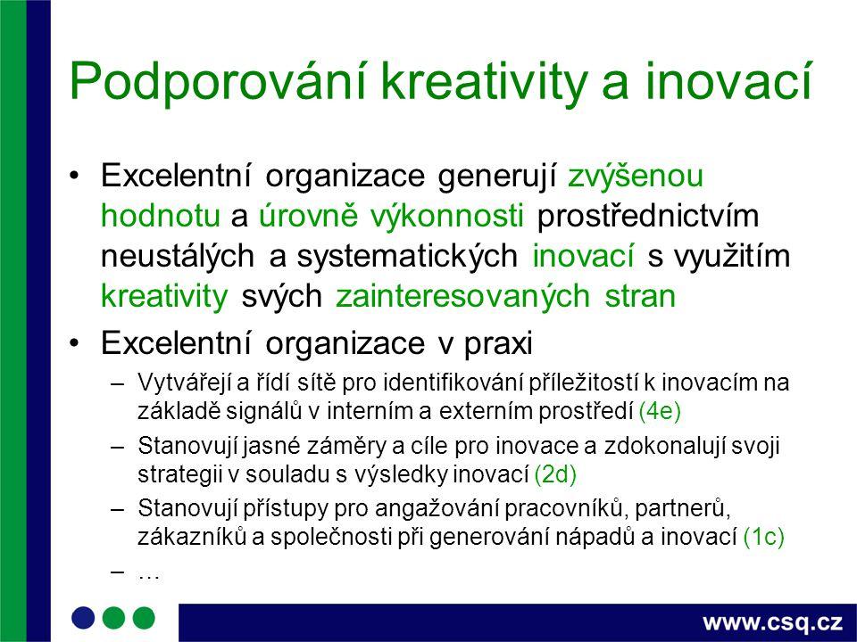 Podporování kreativity a inovací Excelentní organizace generují zvýšenou hodnotu a úrovně výkonnosti prostřednictvím neustálých a systematických inovací s využitím kreativity svých zainteresovaných stran Excelentní organizace v praxi –Vytvářejí a řídí sítě pro identifikování příležitostí k inovacím na základě signálů v interním a externím prostředí (4e) –Stanovují jasné záměry a cíle pro inovace a zdokonalují svoji strategii v souladu s výsledky inovací (2d) –Stanovují přístupy pro angažování pracovníků, partnerů, zákazníků a společnosti při generování nápadů a inovací (1c) –…