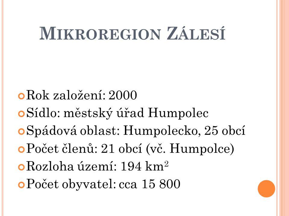 M IKROREGION Z ÁLESÍ Rok založení: 2000 Sídlo: městský úřad Humpolec Spádová oblast: Humpolecko, 25 obcí Počet členů: 21 obcí (vč.