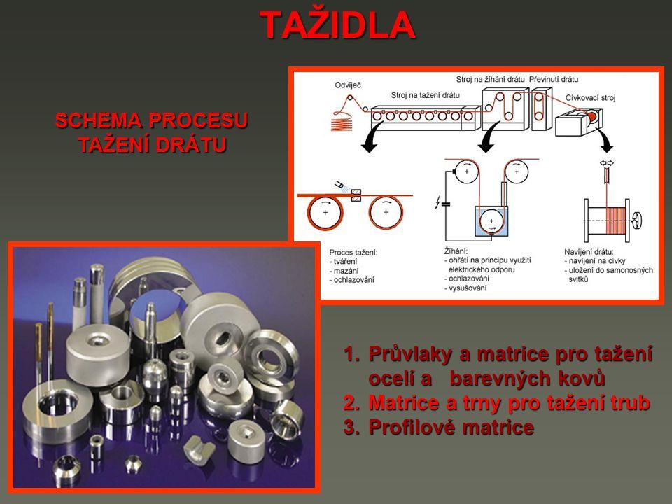TAŽIDLA Stroje k tažení jsou tažné stolice, které se používají k tažení drátů, profilů a tyčí.
