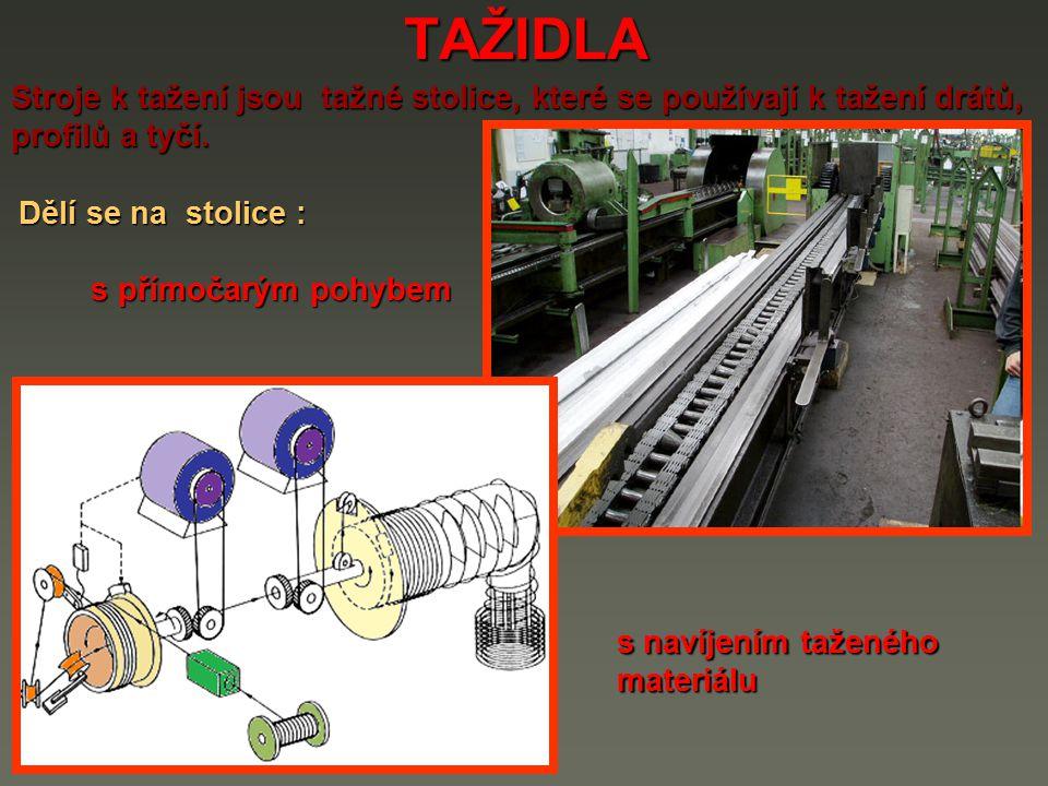 TAŽIDLA Stroje k tažení jsou tažné stolice, které se používají k tažení drátů, profilů a tyčí. Dělí se na stolice : Dělí se na stolice : s přímočarým