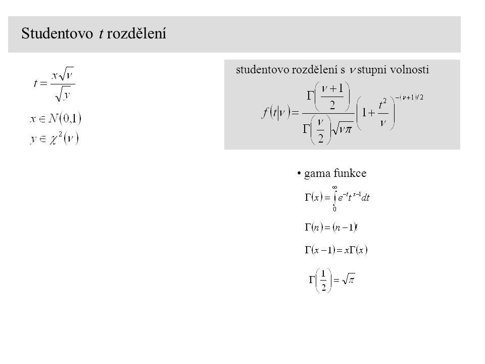 Studentovo t rozdělení studentovo rozdělení s stupni volnosti gama funkce