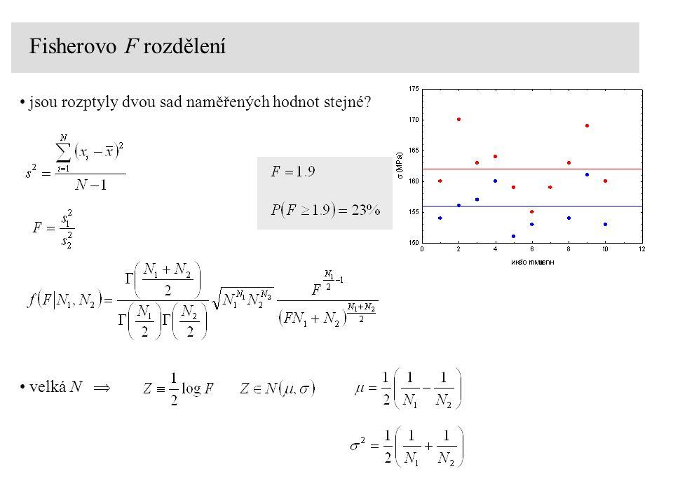 Fisherovo F rozdělení jsou rozptyly dvou sad naměřených hodnot stejné? velká N 