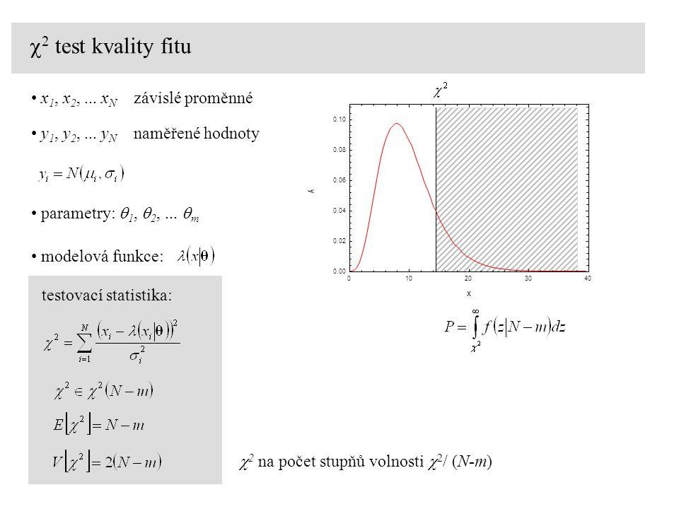  2 test kvality fitu x 010203040 y 0.00 0.02 0.04 0.06 0.08 0.10 y 1, y 2,...