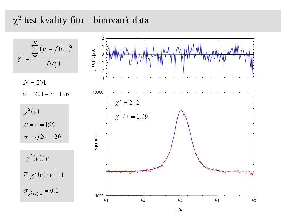  2 test kvality fitu – binovaná data