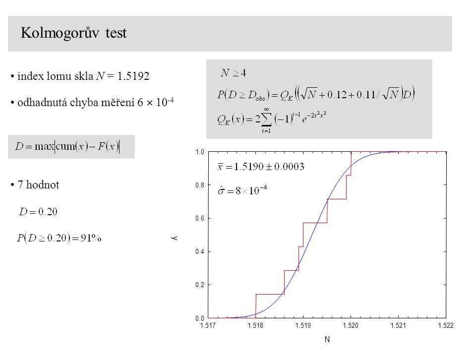 Kolmogorův test N 1.5171.5181.5191.5201.5211.522 y 0.0 0.2 0.4 0.6 0.8 1.0 index lomu skla N = 1.5192 odhadnutá chyba měření 6  10 -4 7 hodnot