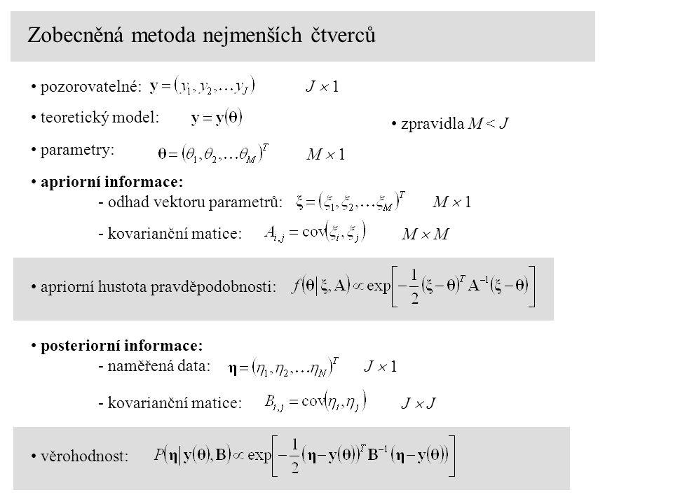 teoretický model: zpravidla M < J apriorní hustota pravděpodobnosti: parametry: M  1 apriorní informace: - odhad vektoru parametrů: M  1 - kovarianční matice: M  M posteriorní informace: - naměřená data: J  1 - kovarianční matice: J  J věrohodnost: pozorovatelné: J  1 Zobecněná metoda nejmenších čtverců