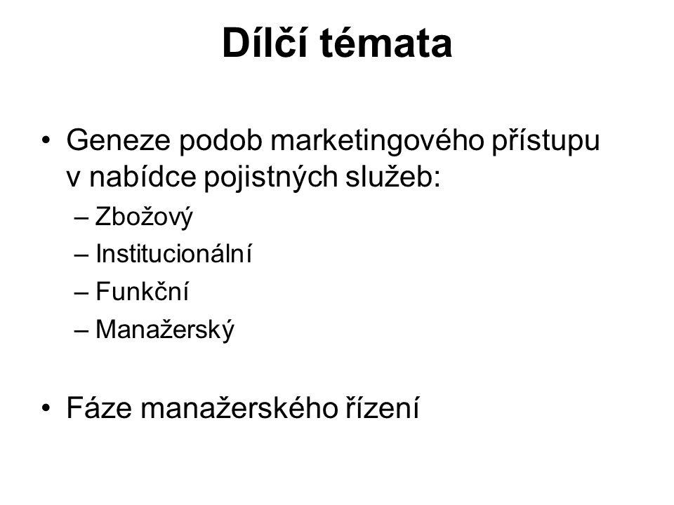 Dílčí témata Geneze podob marketingového přístupu v nabídce pojistných služeb: –Zbožový –Institucionální –Funkční –Manažerský Fáze manažerského řízení