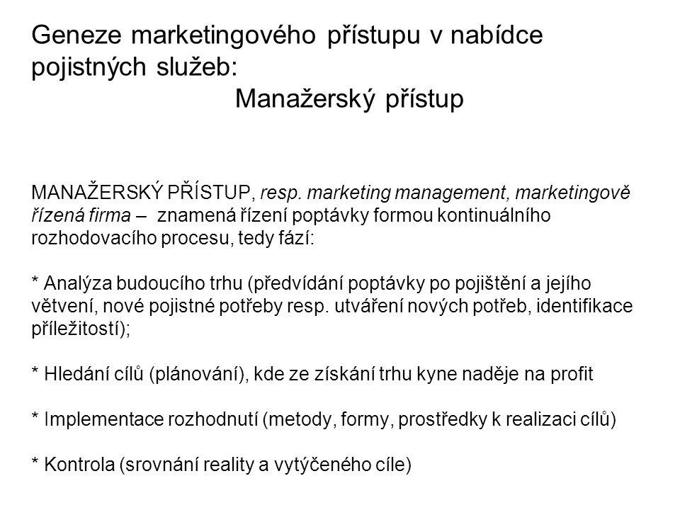 Geneze marketingového přístupu v nabídce pojistných služeb: Manažerský přístup MANAŽERSKÝ PŘÍSTUP, resp.