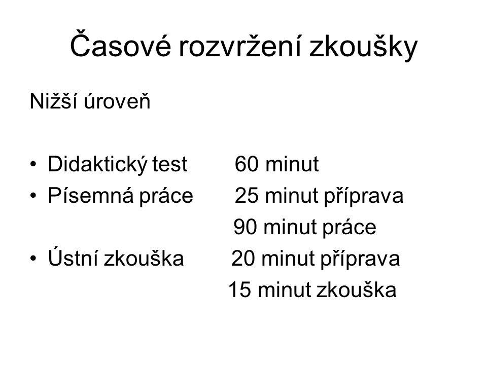 Ústní zkouška Rozbor uměleckého a neuměleckého textu - 20 knih.