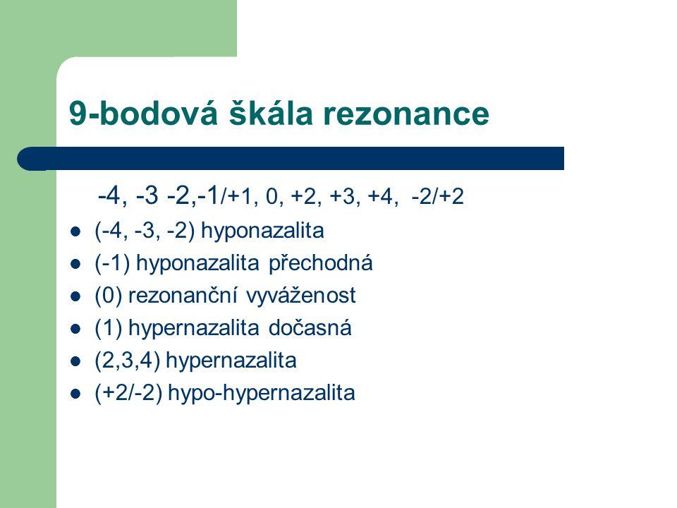 9-bodová škála rezonance -4, -3 -2,-1 /+1, 0, +2, +3, +4, -2/+2 (-4, -3, -2) hyponazalita (-1) hyponazalita přechodná (0) rezonanční vyváženost (1) hypernazalita dočasná (2,3,4) hypernazalita (+2/-2) hypo-hypernazalita