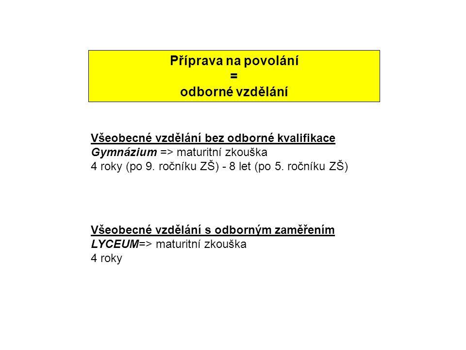 Příprava na povolání = odborné vzdělání Všeobecné vzdělání bez odborné kvalifikace Gymnázium => maturitní zkouška 4 roky (po 9.