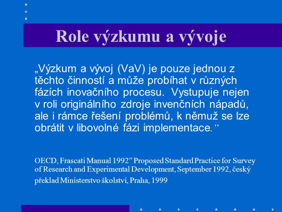 Role VaV Inovace zahrnuje řadu vývojových, technologických, organizačn í ch, finančn í ch a komerčn í ch činnost í.