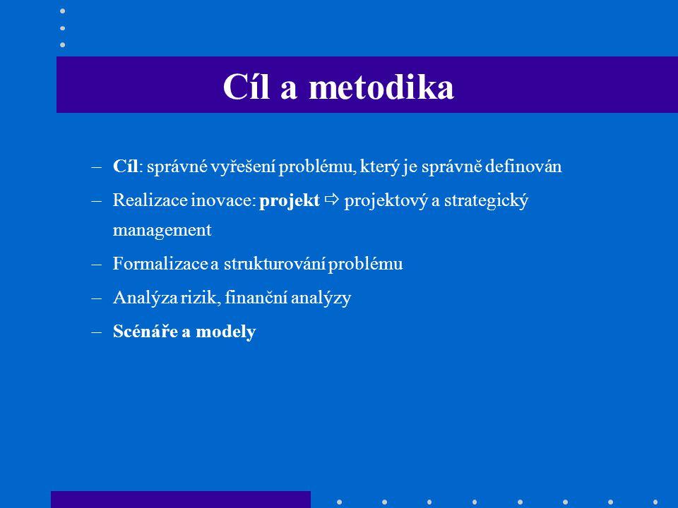 Cíl a metodika –Cíl: správné vyřešení problému, který je správně definován –Realizace inovace: projekt  projektový a strategický management –Formaliz