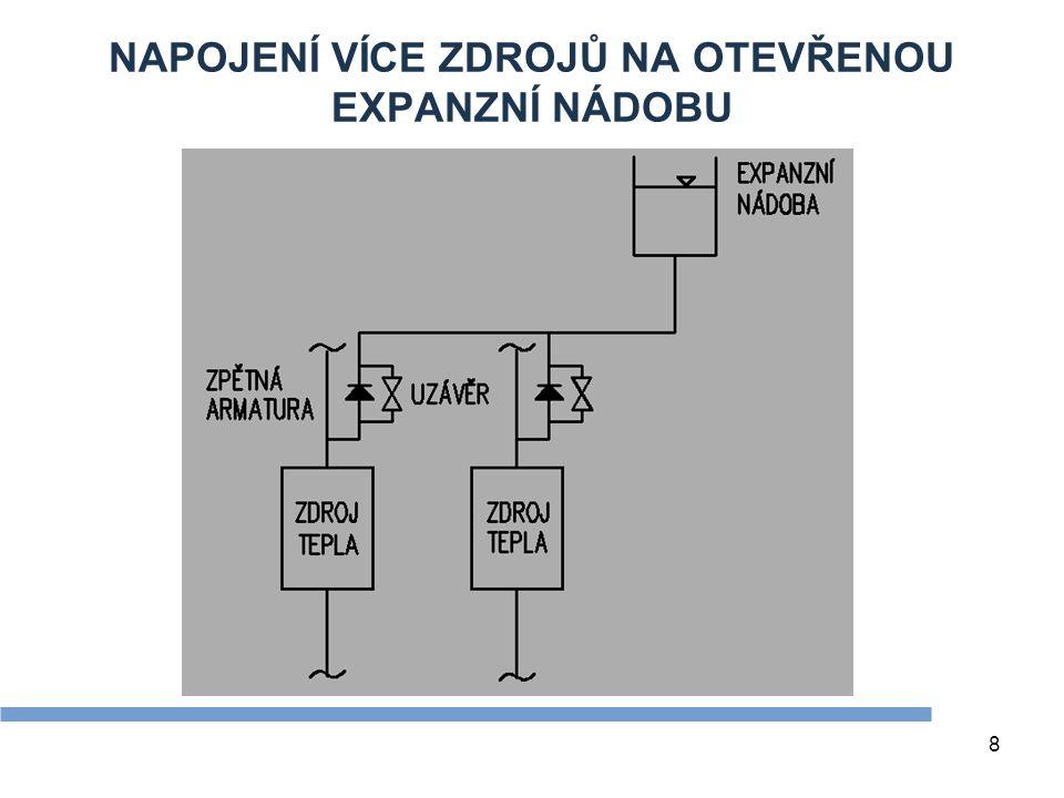 9 SEZNAM POUŽITÉ LITERATURY 1.ČSN 06 0830 Tepelné soustavy v budovách – Zabezpečovací zařízení 2.ŠTĚCHOVSKÝ, Jaroslav.