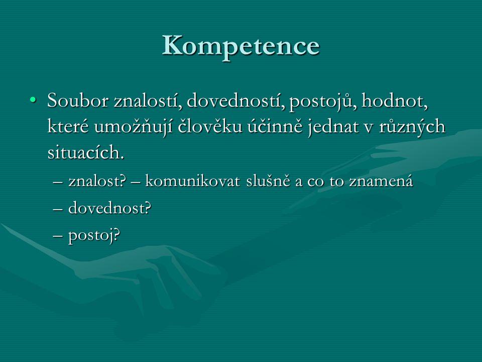 Kompetence Soubor znalostí, dovedností, postojů, hodnot, které umožňují člověku účinně jednat v různých situacích.Soubor znalostí, dovedností, postojů