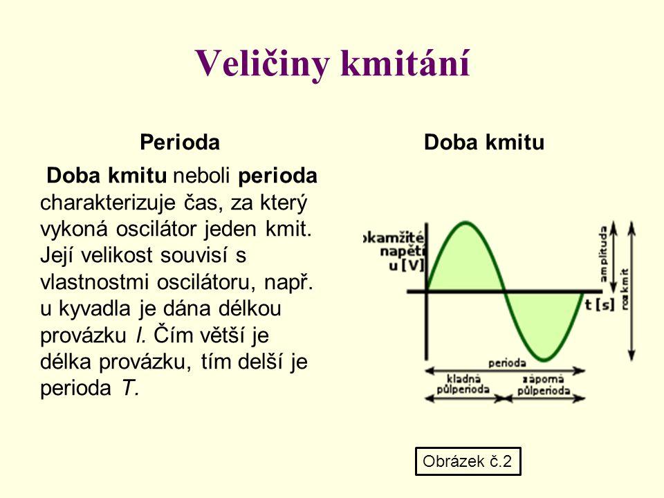 Veličiny kmitání Perioda Doba kmitu neboli perioda charakterizuje čas, za který vykoná oscilátor jeden kmit.
