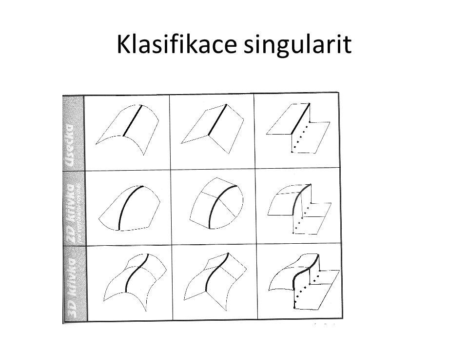 Klasifikace singularit