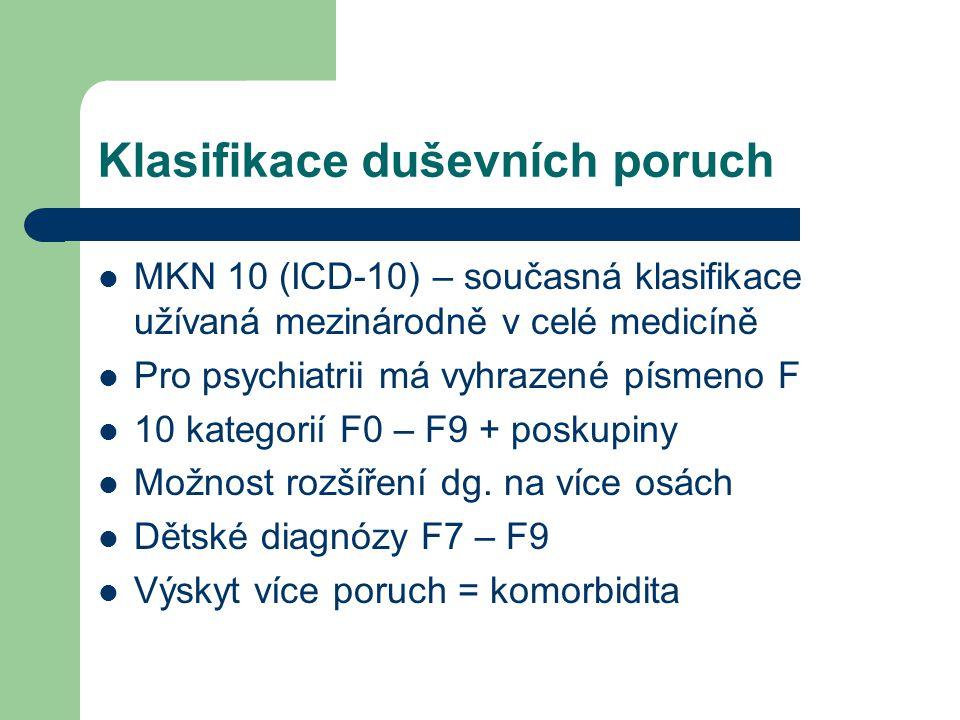 Klasifikace duševních poruch Organické duševní poruchy F00.x až F09.x – Demence – Organické psychosyndromy – Deliria nevyvolaná účinkem psychotropních látek – Organická halucinóza – Organické poruchy nálady aj.