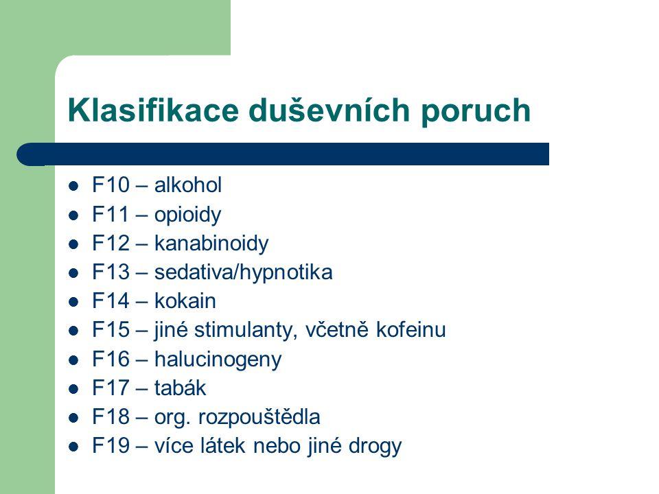 Klasifikace duševních poruch F10 – alkohol F11 – opioidy F12 – kanabinoidy F13 – sedativa/hypnotika F14 – kokain F15 – jiné stimulanty, včetně kofeinu