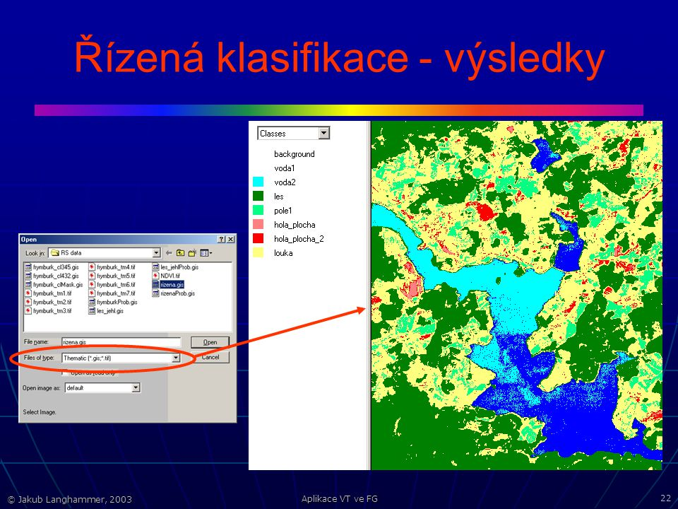 © Jakub Langhammer, 2003 Aplikace VT ve FG 22 Řízená klasifikace - výsledky
