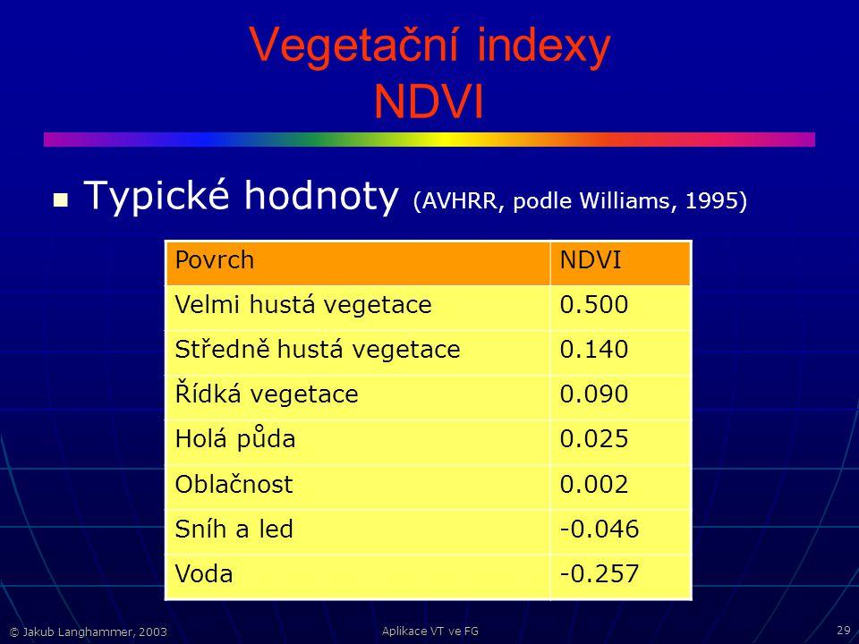 © Jakub Langhammer, 2003 Aplikace VT ve FG 29 Vegetační indexy NDVI Typické hodnoty (AVHRR, podle Williams, 1995) PovrchNDVI Velmi hustá vegetace0.500 Středně hustá vegetace0.140 Řídká vegetace0.090 Holá půda0.025 Oblačnost0.002 Sníh a led-0.046 Voda-0.257
