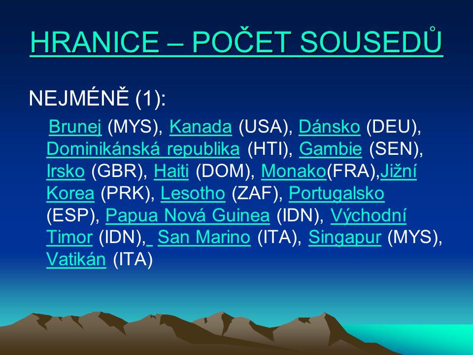 HRANICE – POČET SOUSEDŮ HRANICE – POČET SOUSEDŮ NEJMÉNĚ (1): Brunej (MYS), Kanada (USA), Dánsko (DEU), Dominikánská republika (HTI), Gambie (SEN), Irsko (GBR), Haiti (DOM), Monako(FRA),Jižní Korea (PRK), Lesotho (ZAF), Portugalsko (ESP), Papua Nová Guinea (IDN), Východní Timor (IDN), San Marino (ITA), Singapur (MYS), Vatikán (ITA)BrunejKanadaDánsko Dominikánská republikaGambie IrskoHaitiMonakoJižní KoreaLesothoPortugalskoPapua Nová GuineaVýchodní Timor San MarinoSingapur Vatikán