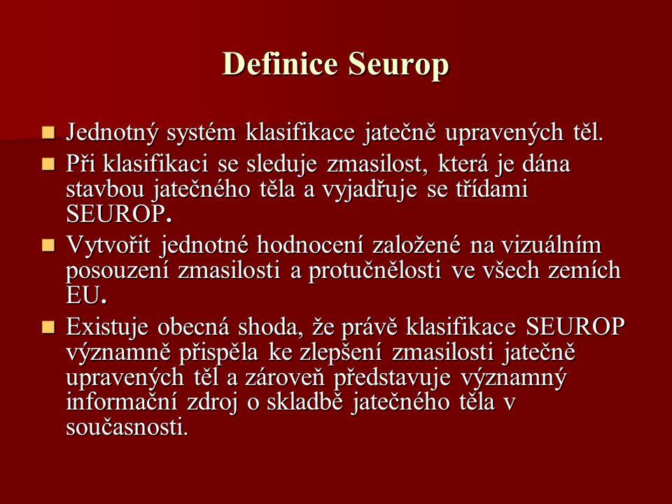 Definice Seurop Jednotný systém klasifikace jatečně upravených těl. Jednotný systém klasifikace jatečně upravených těl. Při klasifikaci se sleduje zma