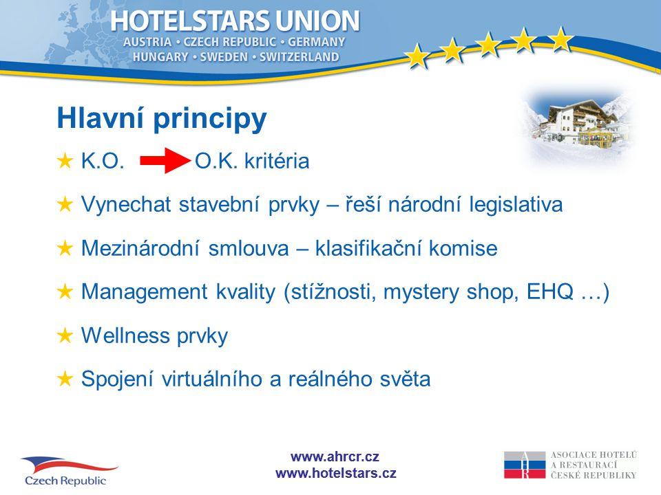 www.ahrcr.cz www.hotelstars.cz www.ahrcr.cz www.hotelstars.cz Hlavní principy ★ K.O.