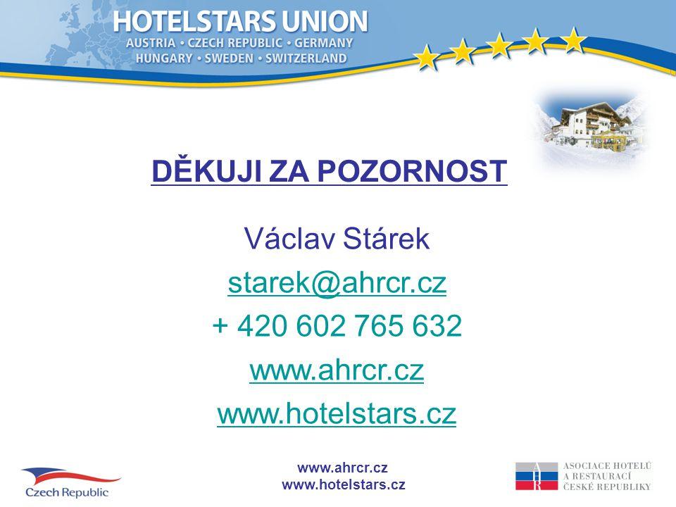 www.ahrcr.cz www.hotelstars.cz Václav Stárek starek@ahrcr.cz + 420 602 765 632 www.ahrcr.cz www.hotelstars.cz DĚKUJI ZA POZORNOST