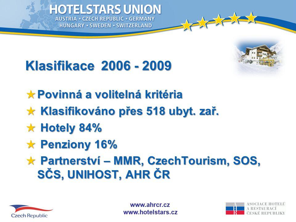 www.ahrcr.cz www.hotelstars.cz www.ahrcr.cz www.hotelstars.cz Klasifikace 2006 - 2009 ★ Povinná a volitelná kritéria ★ Klasifikováno přes 518 ubyt.