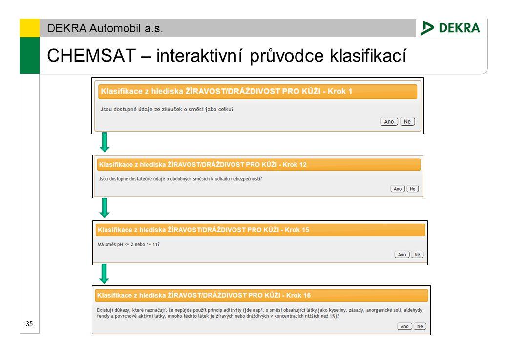 DEKRA Automobil a.s.CHEMSAT – povinnosti ze zákona PZH 36  Zákon č.
