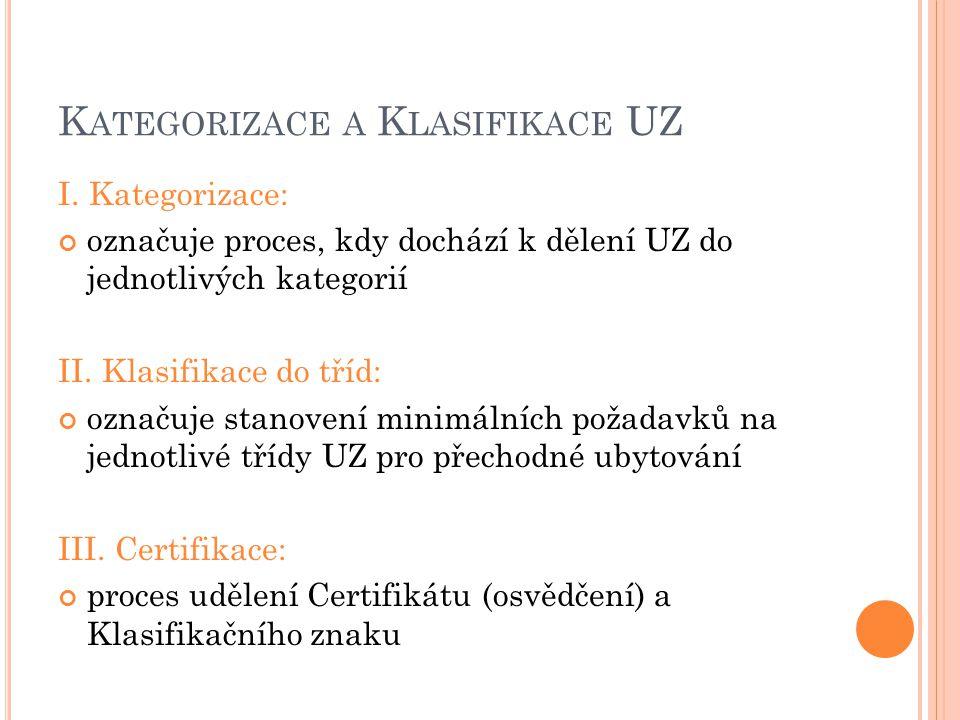 K ATEGORIZACE A K LASIFIKACE UZ I.