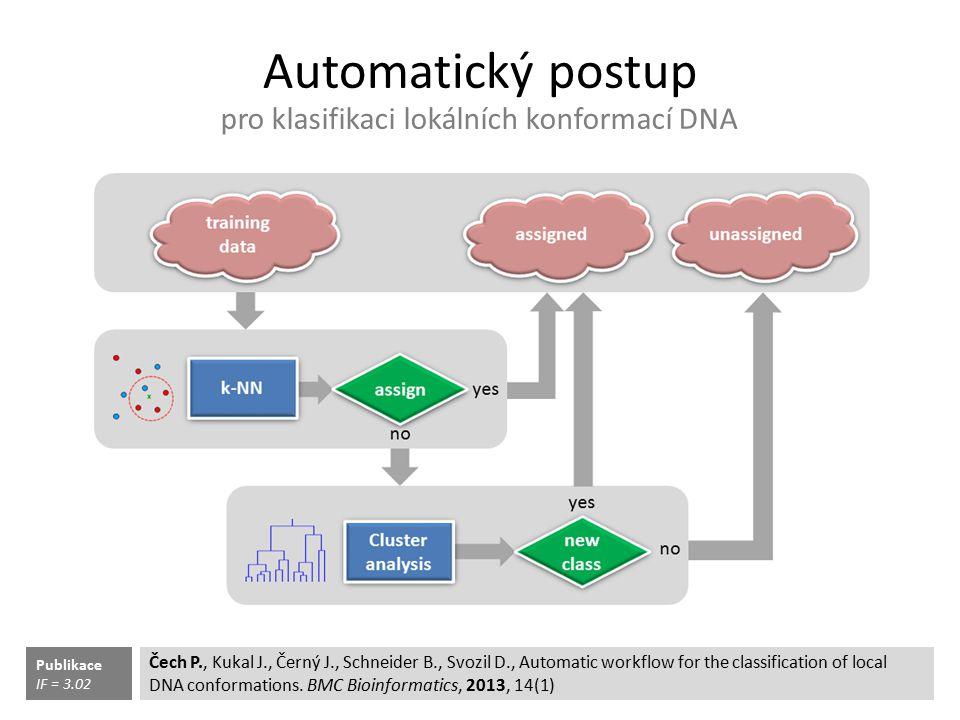 Automatický postup pro klasifikaci lokálních konformací DNA Publikace IF = 3.02 Čech P., Kukal J., Černý J., Schneider B., Svozil D., Automatic workfl