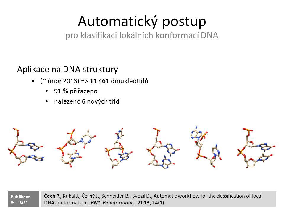 Publikace IF = 3.02 Čech P., Kukal J., Černý J., Schneider B., Svozil D., Automatic workflow for the classification of local DNA conformations. BMC Bi