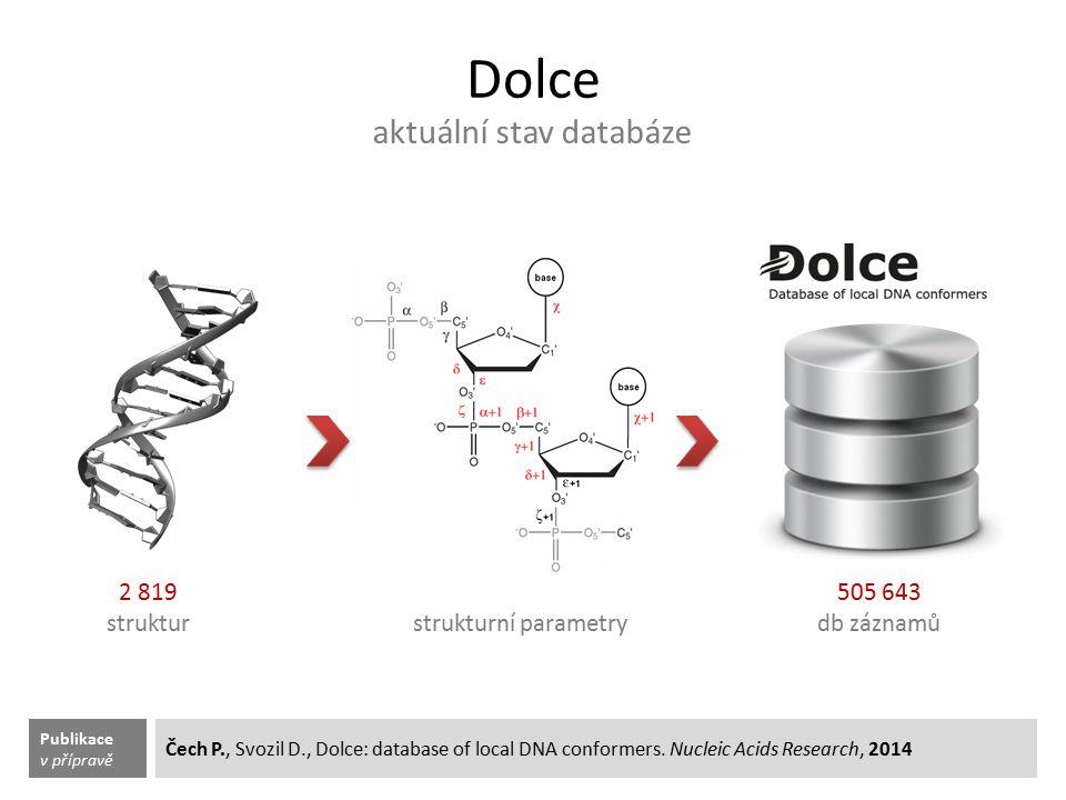 Dolce aktuální stav databáze Publikace v přípravě Čech P., Svozil D., Dolce: database of local DNA conformers. Nucleic Acids Research, 2014 2 819 stru