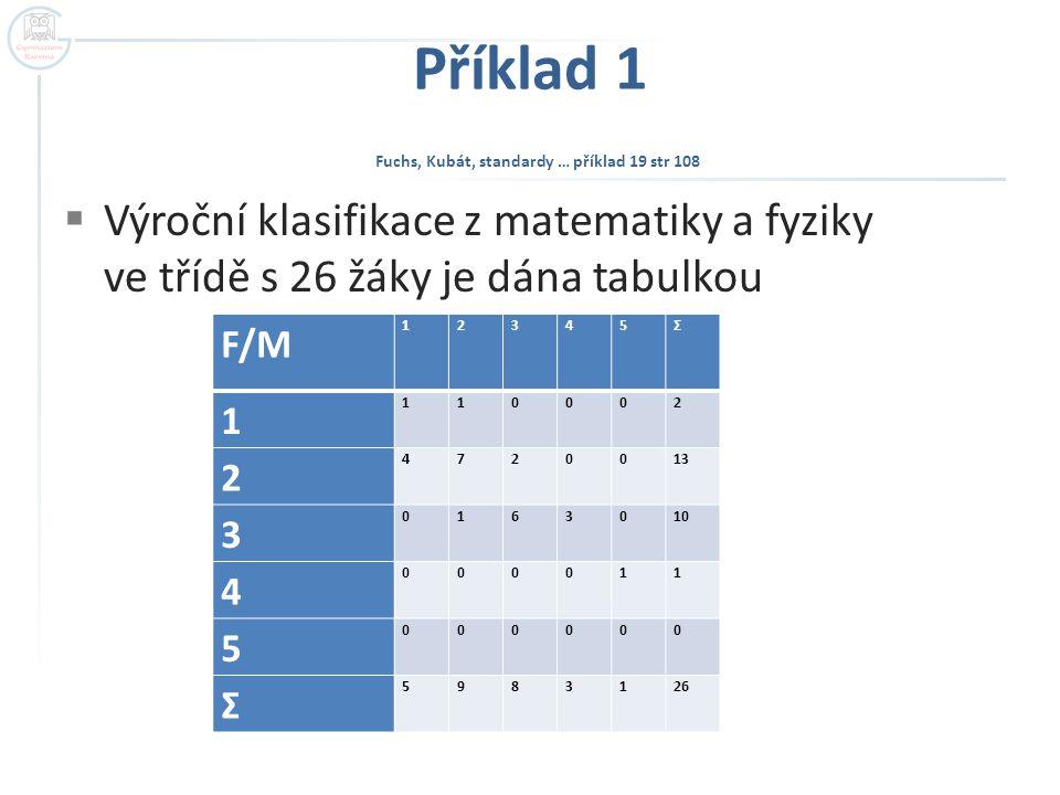 Příklad 1 Fuchs, Kubát, standardy … příklad 19 str 108  Výroční klasifikace z matematiky a fyziky ve třídě s 26 žáky je dána tabulkou F/M 12345Σ 1 11