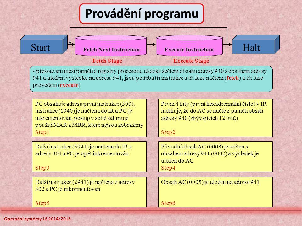 Operační systémy LS 2014/2015 PC obsahuje adresu první instrukce (300), instrukce (1940) je načtena do IR a PC je inkrementován, postup v sobě zahrnuj