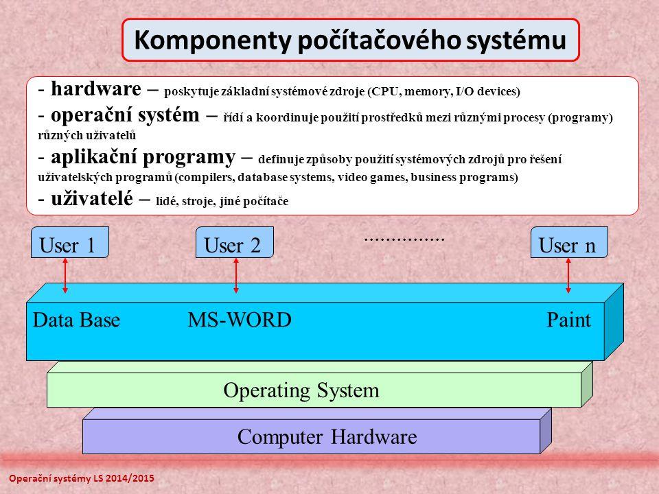 Operační systémy LS 2014/2015 - hardware – poskytuje základní systémové zdroje (CPU, memory, I/O devices) - operační systém – řídí a koordinuje použit