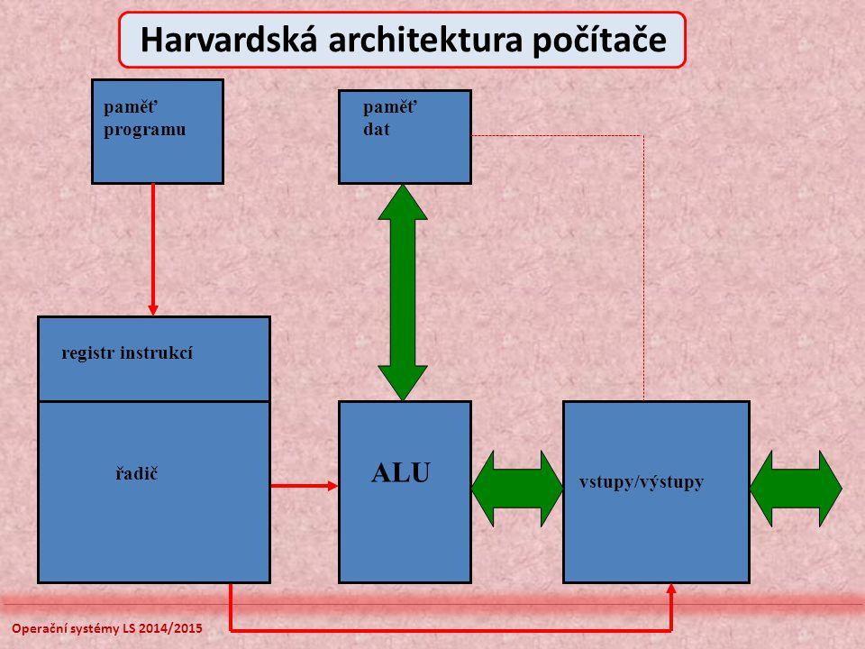 Operační systémy LS 2014/2015 paměť dat ALU vstupy/výstupy registr instrukcí řadič paměť programu Harvardská architektura počítače