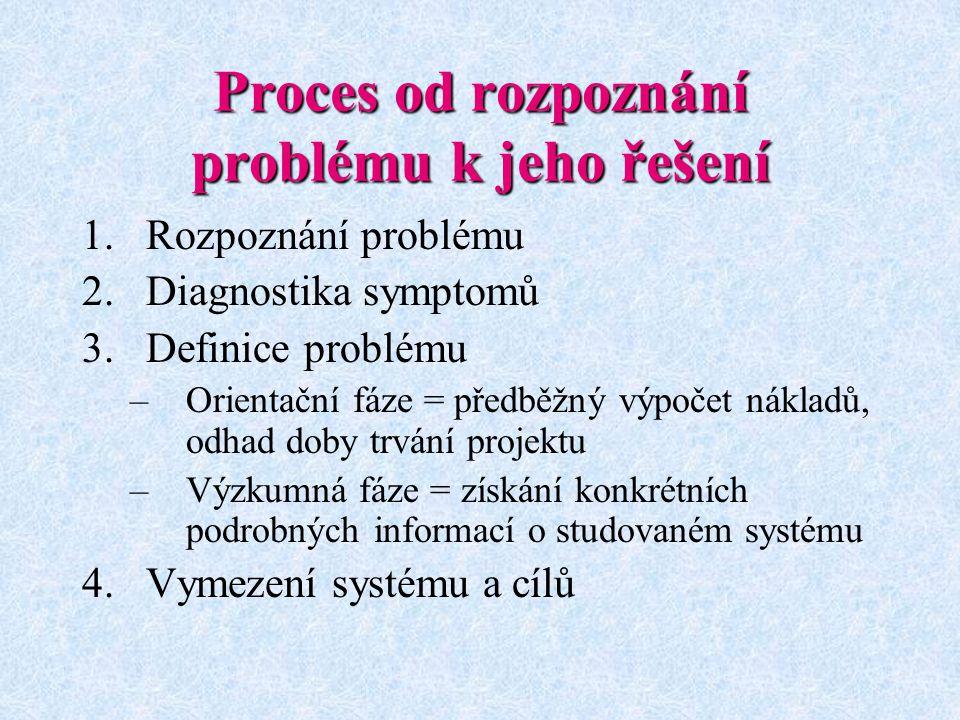 Proces od rozpoznání problému k jeho řešení 1.Rozpoznání problému 2.Diagnostika symptomů 3.Definice problému –Orientační fáze = předběžný výpočet nákl
