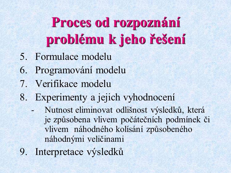 Proces od rozpoznání problému k jeho řešení 5.Formulace modelu 6.Programování modelu 7.Verifikace modelu 8.Experimenty a jejich vyhodnocení -Nutnost e