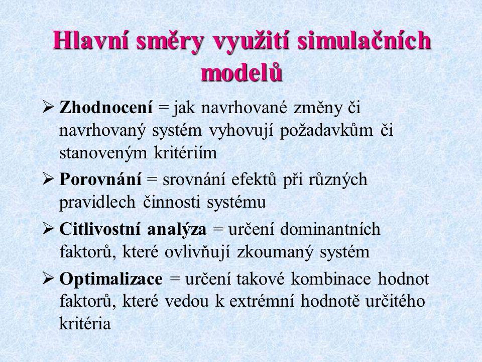 Hlavní směry využití simulačních modelů  Zhodnocení = jak navrhované změny či navrhovaný systém vyhovují požadavkům či stanoveným kritériím  Porovná