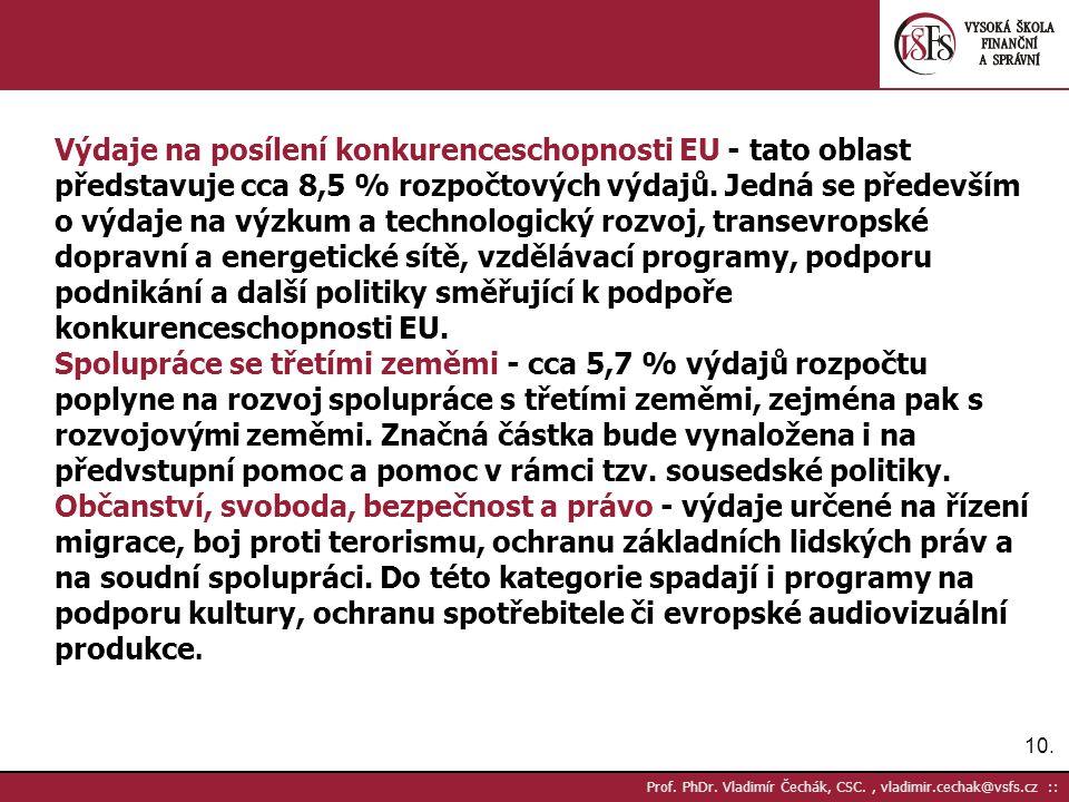 10. Prof. PhDr.