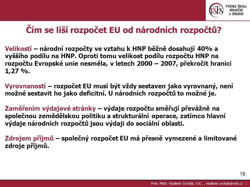 19. Prof. PhDr.