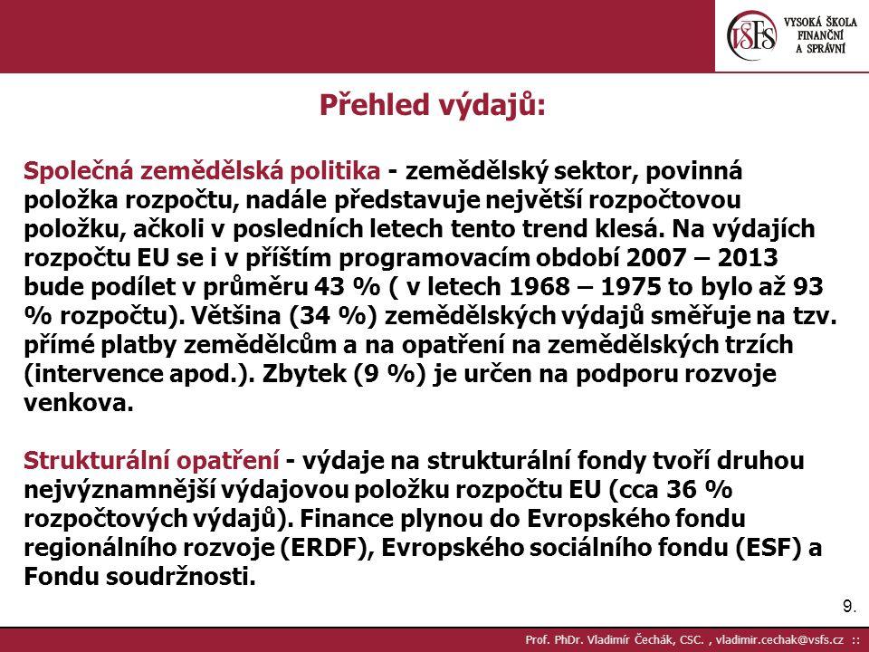 9.9. Prof. PhDr.