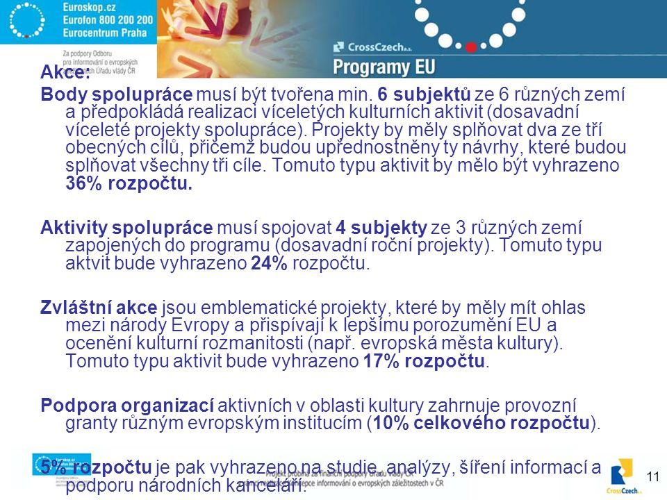 11 Akce: Body spolupráce musí být tvořena min. 6 subjektů ze 6 různých zemí a předpokládá realizaci víceletých kulturních aktivit (dosavadní víceleté