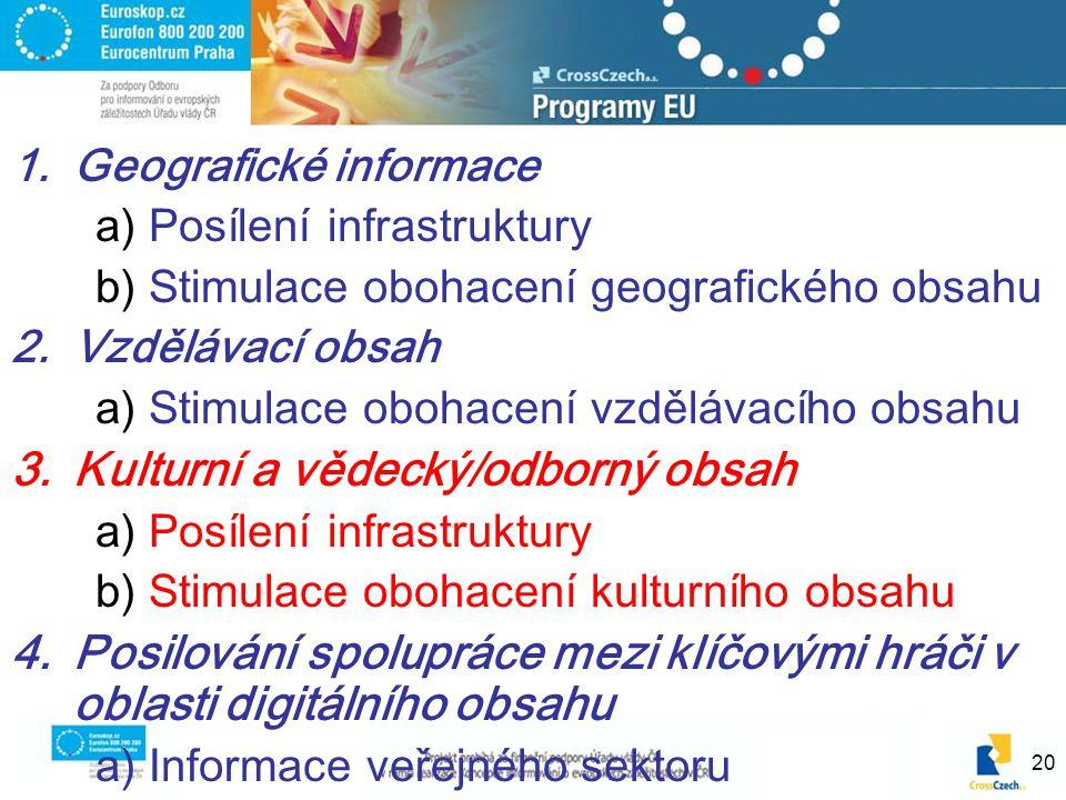 20 1.Geografické informace a)Posílení infrastruktury b)Stimulace obohacení geografického obsahu 2.Vzdělávací obsah a)Stimulace obohacení vzdělávacího