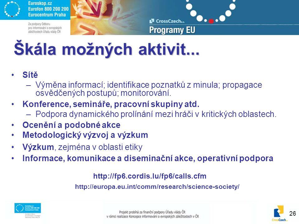 26 Škála možných aktivit... Sítě –Výměna informací; identifikace poznatků z minula; propagace osvědčených postupů; monitorování. Konference, semináře,